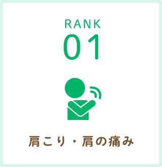 RANK01.肩こり・肩の痛み