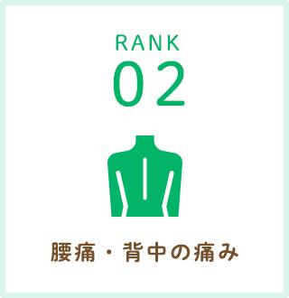 RANK02.腰痛・背中の痛み